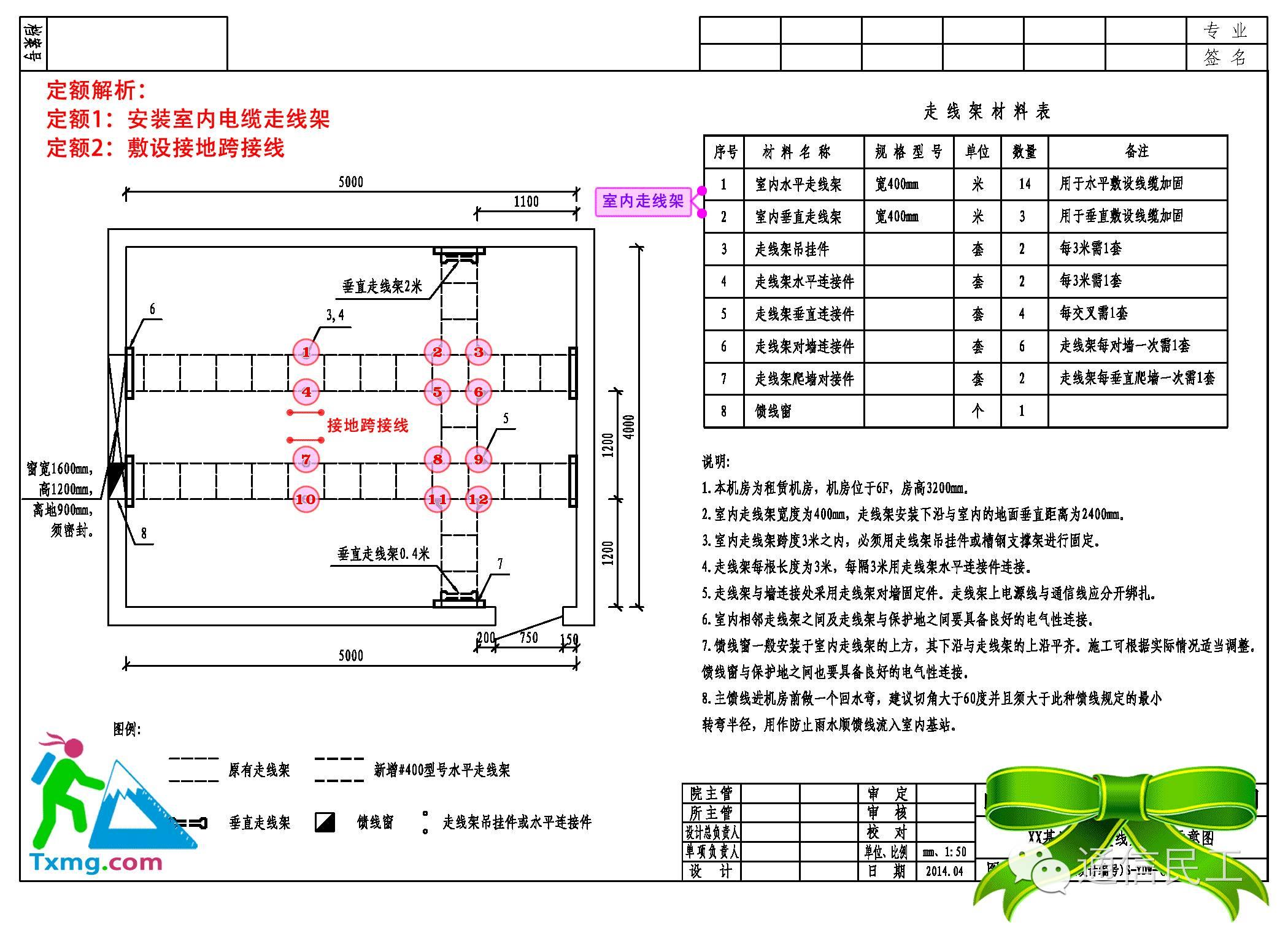 11-安装机架、缆线、及辅助设备